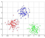 Automated Data Clustering